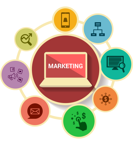 More Than Traditional Marketing